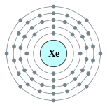 Electron shells of xenon (2, 8, 18, 18, 8)