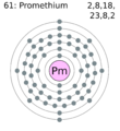 Electron shell 061 promethium.png