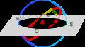 Equatorial-observador.png