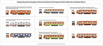 Esquema de pintura del parque vehicular del Sistema de Transporte Colectivo-Metro de la Ciudad de M%C3%A9xico