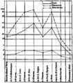 FI-d332-fig. 93 - Méthode de la sensibilité tactile.png