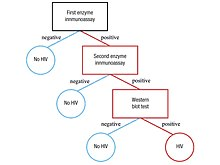 Heuristics in judgment and decision-making - Wikipedia