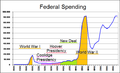 Federal Spending.png