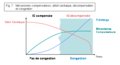 Fig7 Decompensation.png
