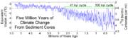 Glaciación 180px-Five_Myr_Climate_Change