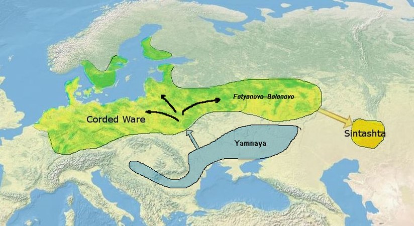 From Corded Ware to Sintashta