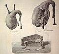 Gaita, Gaita perfeccionada, Fuelle para dar aire a la gaita perfeccionada (1882).jpg