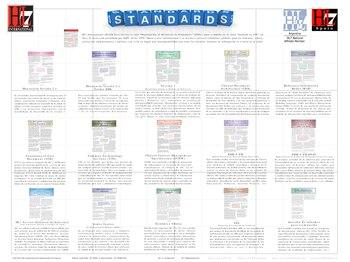 HL7 - Wikipedia, la enciclopedia libre