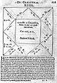 Horoscope of A. Vesalius, from Cardanus, Libelli Quinque... Wellcome L0001194.jpg