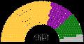 Hungary parliament 1878.png