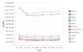 Importaciones del periodo noviembre 2014-abril 2015.png