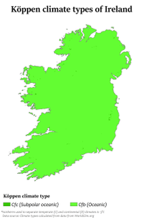 Climate of Ireland