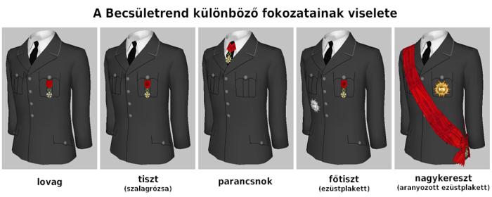 Discréditer toute cravate femme russe