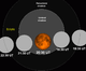Lunar eclipse chart close-04may04