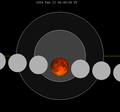 Lunar eclipse chart close-2054Feb22.png