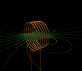 Magnetic field produced by an electric current in a solenoid.png