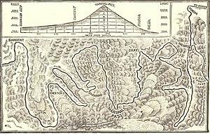 Marshall Pass - Map of Marshall Pass railroad around 1895