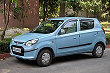Maruti Suzuki Market Share In India
