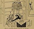 Metals and metal-working in old Japan (1915) (14597124850).jpg