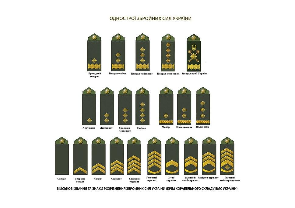 Military ranks of Ukraine 2016 (adopted)