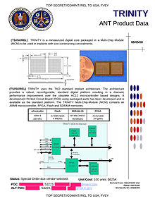 Nsa Ant Catalog Wikipedia