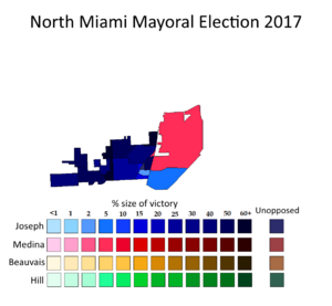 North Miami mayoral election, 2017.png
