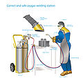 Oxygas welding station.jpg