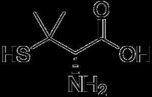 Binding selectivity - Penicillamine