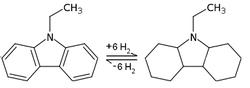 Reversible hydrogenation of N-Ethylcarbazole