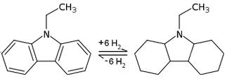 Hydrogen storage - Reversible hydrogenation of N-Ethylcarbazole