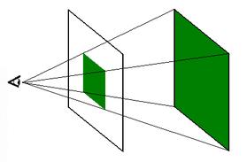 Resultado de imagen para geometria proyectiva
