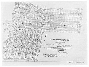 John J. Albright - Olmsted Plan for the Depew Improvement Company, Depew, NY