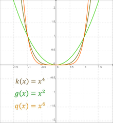 Exponentiation Wikipedia