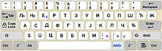 Keyboard layout - Serbian Cyrillic keyboard layout