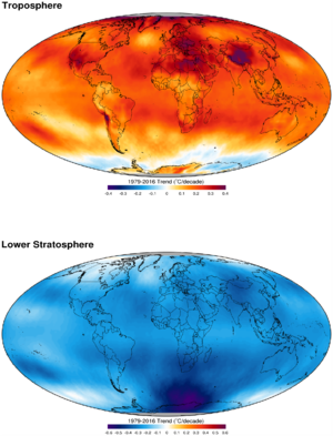 Satellite temperature measurements - Image: RSS troposphere stratosphere trend