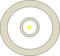 Schéma système solaire vide.png