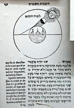 Sefer tzuret, abraham bar.jpg