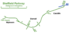 Sheffield Parkway - Plan of the Parkway