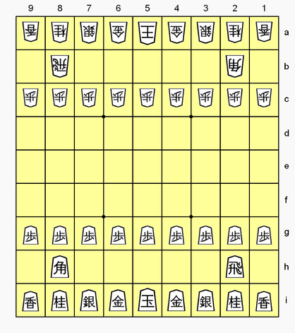 List of chess variants - Wikiwand