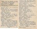 Siisy Annuaire 1954.jpg