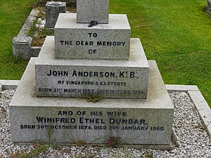 John Anderson (merchant) - Grave detail