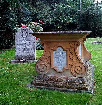 Charles Coventry (British Army officer) - Graves of the 11th Earl of Coventry and of Charles Coventry (1867–1929), at St Nicholas' Church, Earls Croome