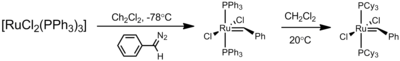 Preparation of the first-generation Grubbs catalyst