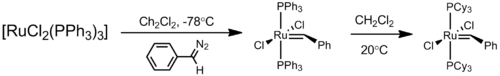 Preparation of the 1st generation Grubbs Catalyst