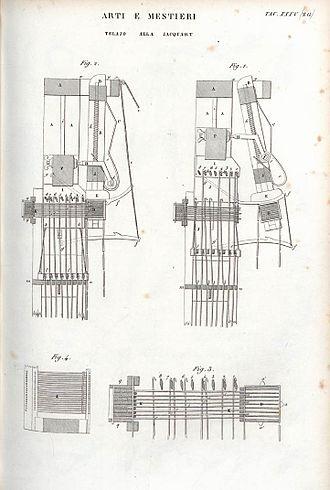 Jacquard loom - 19th century Jacquard loom