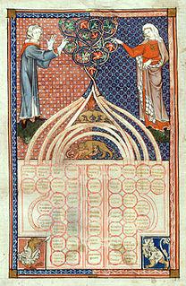 <i>Decretum Gratiani</i>