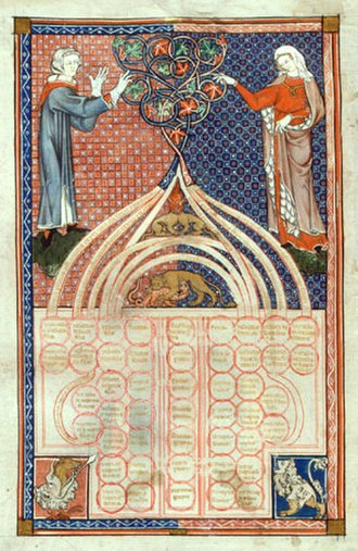 Decretum Gratiani - Page from medieval manuscript of the Decretum Gratiani.