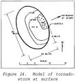 Tri-State Tornado-downburst couplet.PNG