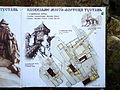 Tustan Skolivskyi Lvivska-inform board on fort-3.jpg