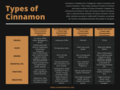 Types of Cinnamon and the benefits of Ceylon Cinnamon.png